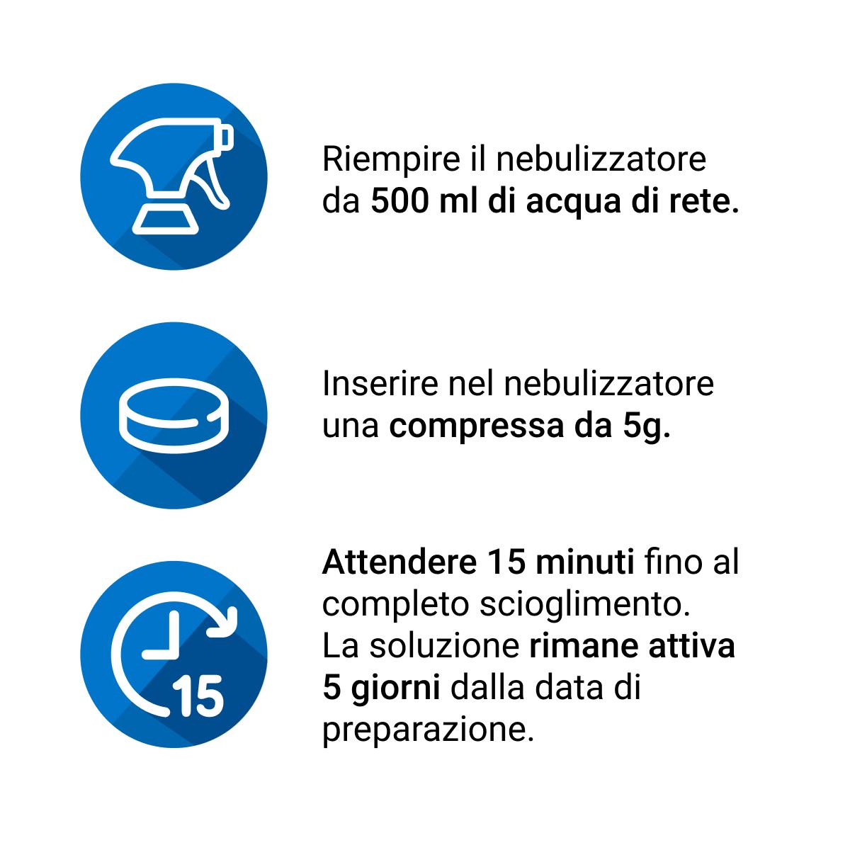 Attivazione-ViSept-tablets